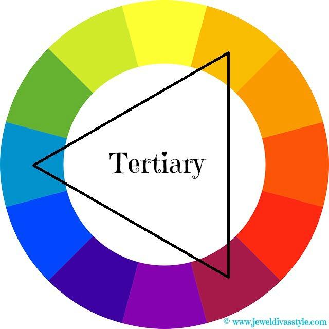 JDS - DAY5 - TERTIARY WHEEL